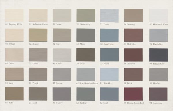 Shabby Rose Onlineshop - Painting the Past Kreidefarbe-Farbe ...